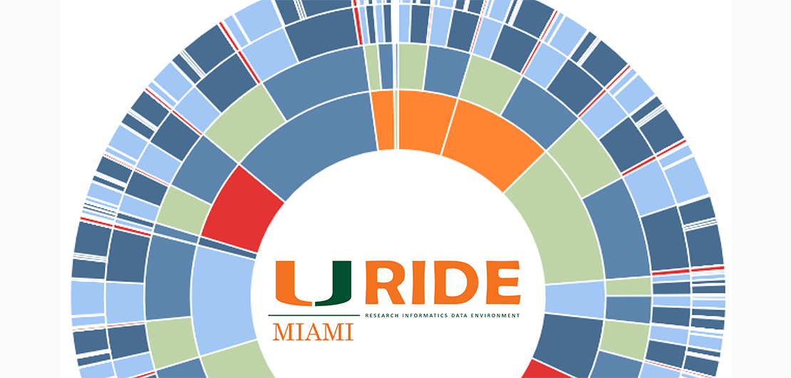 URIDE featured image