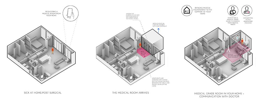 Donnie Garcia-Navarro_Thesis Graphic Options, Atomized Hospital, Miami